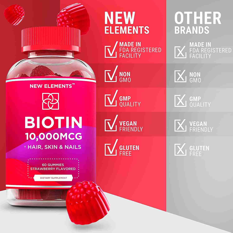 biotin-gummies for cheap